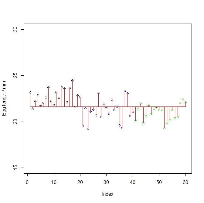 Cuckoos Egg Analysis Paper Case Study Solution & Analysis
