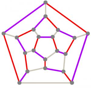 Hamiltonian circuit through a dodecahedron [CC BY-SA 3.0 Tomruen/Steve Cook]